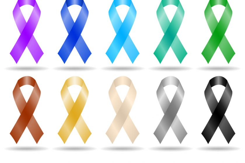 About The Cancer Ribbon Colors Wellness Guide,Farmers Almanac 2020 Florida